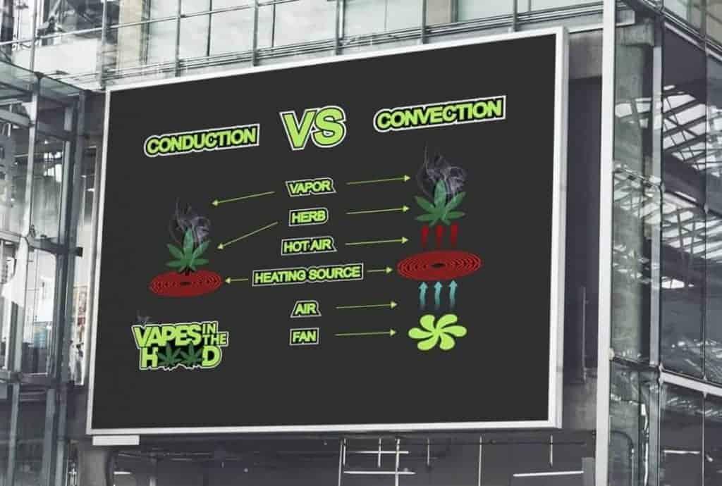 CANNABIS VAPORIZERS CONDUCTION VS CONVECTION2 1 1 1