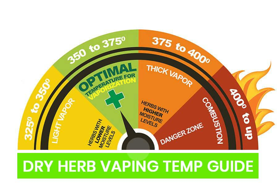 DRY HERB VAPORIZER TEMPERATURE GUIDE